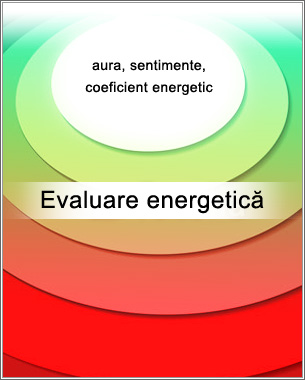 Evaluare energetica individuala – aura, sentimente, coeficient energetic